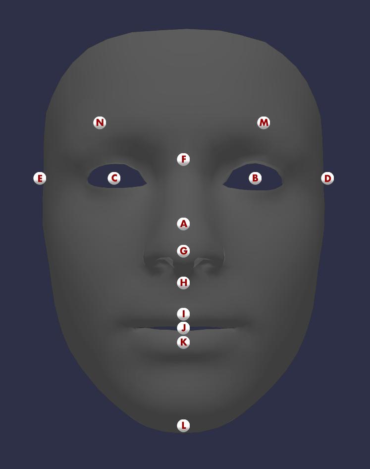 Conception innovante 4125a 6658a Studio | Face Tracking